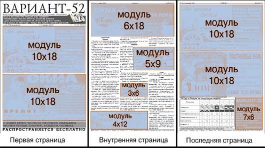 Как сделать модуль для газеты - Autotronix