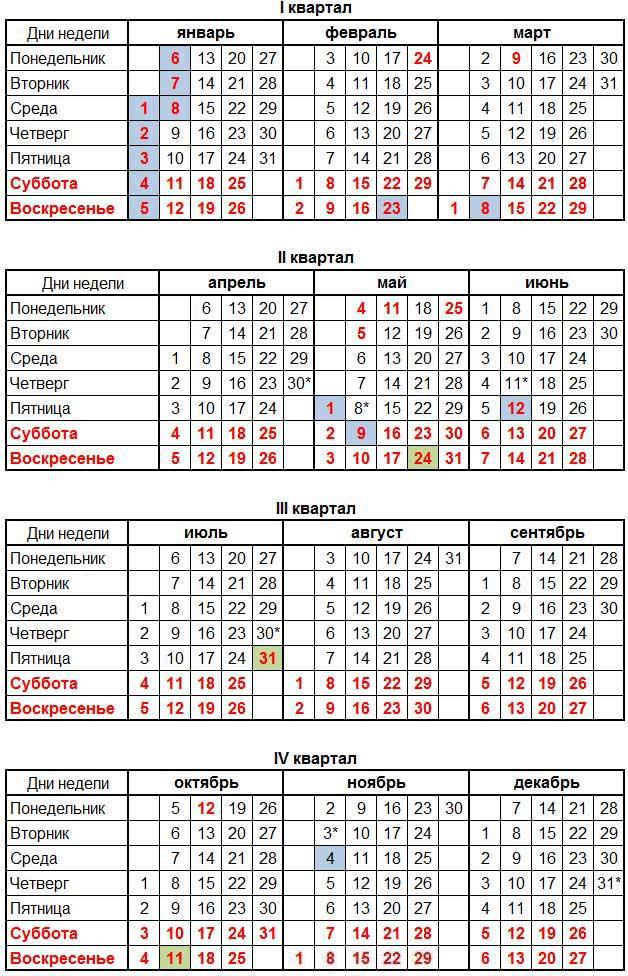 Kalendar Rabochih Dnej V Belarusi Na 2020 God Kalendar Vyhodnyh